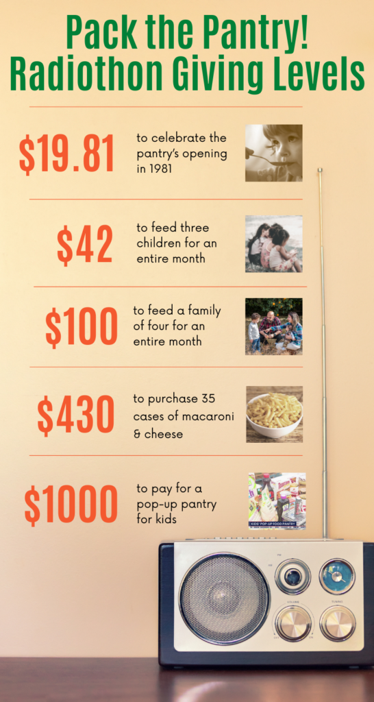 Pack the Pantry Radiothon Giving Levels Infographic